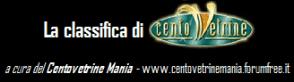 Logo classifica centovetrine