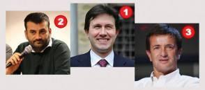 Governance Poll 2015