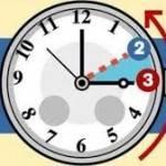 Si passa all'ora solare: stanotte lancette indietro di 60 minuti!