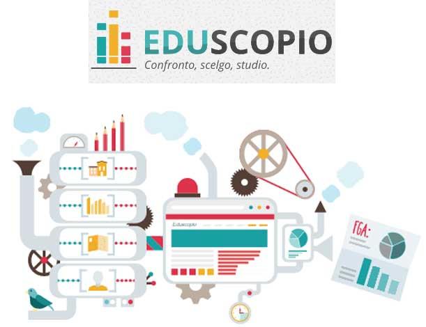 eduscopio - photo #2
