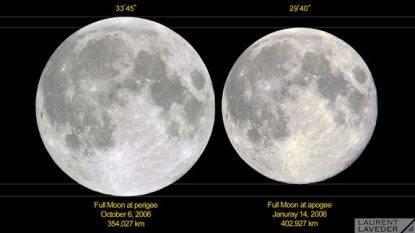super-moon-real-deal-comparison