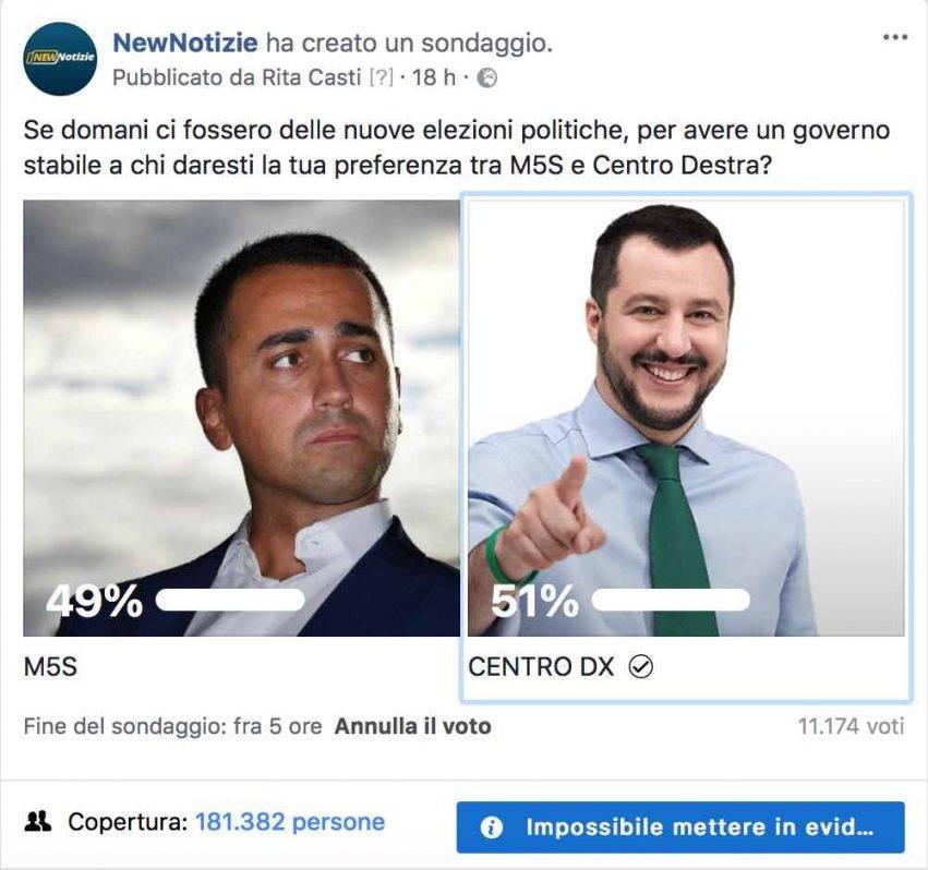 M5S Centro Destra Salvini