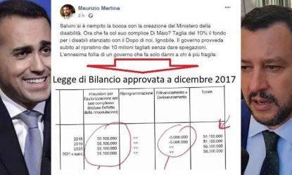 Salvini si è riempito la bocca con la creazione del ministero della disabilità. Ora