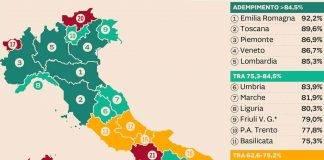 Mappa adempimenti medici in Italia