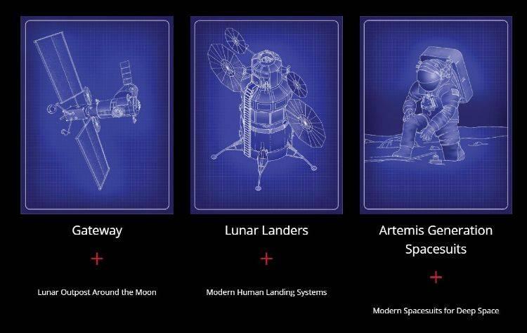Missione Artemis