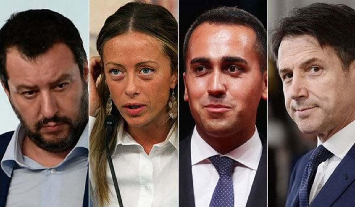 Sondaggi politici, la Lega è sempre il primo partito. PD distante sei punti, Meloni scavalca M5S